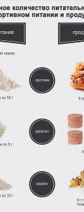 Протеин-креатин-казеин