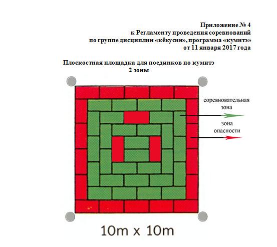 Плоскостная площадка для поединков по кумитэ 2 зоны